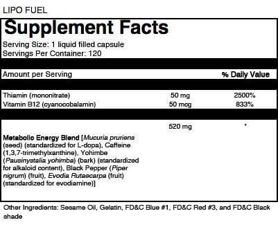 Lipo Fuel PNT composição importada
